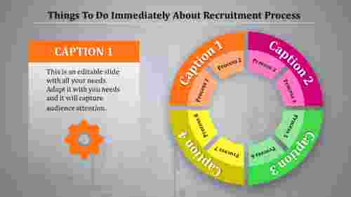 recruitment process ppt-Things To Do Immediately About Recruitment Process