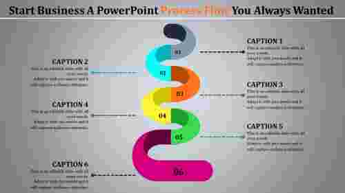 Serpentine model powerpoint process flow template