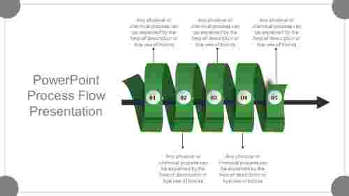 Horizontal powerpoint process flow template