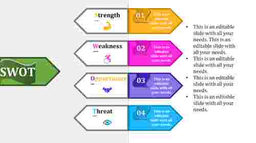 SWOT powerpoint-Competitor analysis
