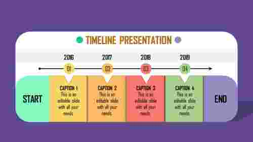 timeline ideas in powerpoint