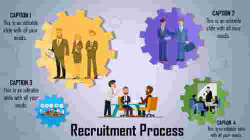 recruitmentprocessPPT