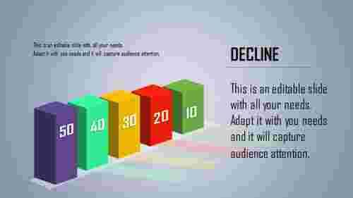 Cube decline design