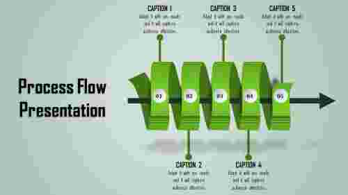 Curving Process flow ppt template