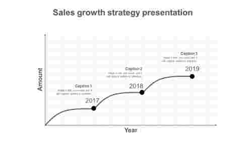 Sales growth strategy presentation - graph model