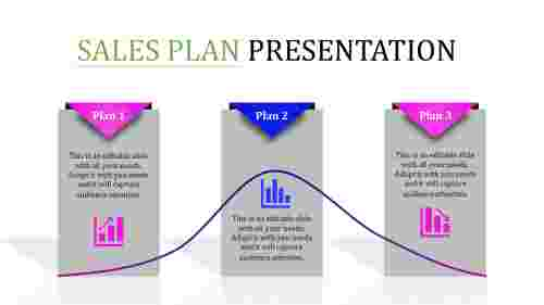 Sales Plan Template - Horizontal Growth