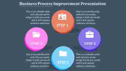 business process improvement presentat