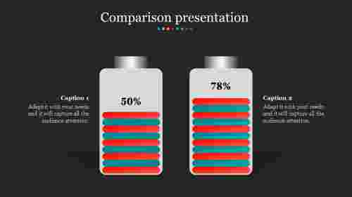 Battery powerpoint comparison slide