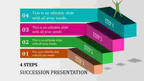succession planning presentation