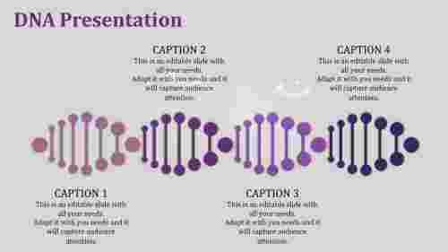 dna powerpoint template-dna presentation