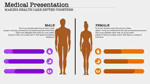 Best medical powerpoint templates for Comparison