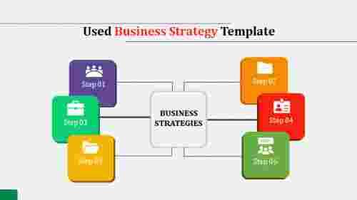 businessstrategytemplate