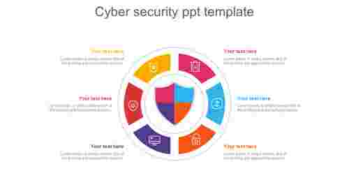 Circular%20model%20cyber%20security%20PPT%20template