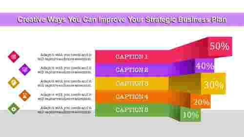 Strategic Business Plan With Percentages