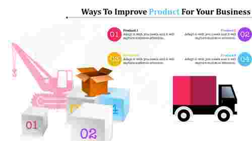 Transport template for product presentation