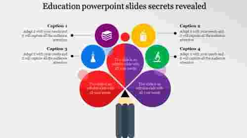 Developmentaleducationpowerpointslides