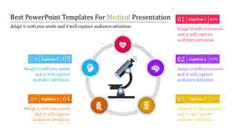 Technical best powerpoint templates for medical