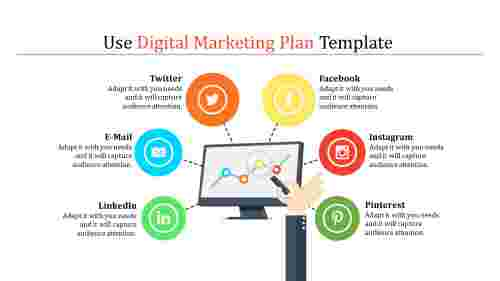 Digital Marketing Plan Template PPT Model