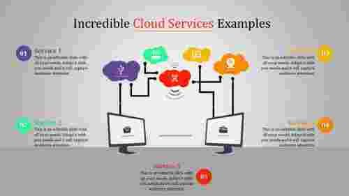 System-based cloud services PPT