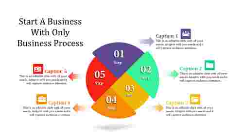 business process powerpoint with segmented circle