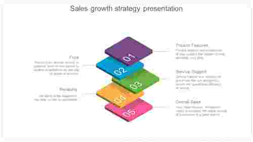 Five Sales Growth Strategy Presentation