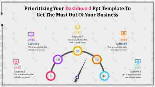 dashboard powerpoint template - multi color
