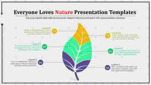 naturepresentationtemplates-leafyshape