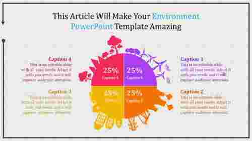 environment powerpoint template-This Article Will Make Your Environment Powerpoint Template Amazing