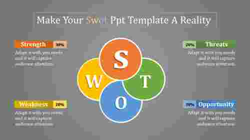 swot ppt template-Make Your Swot Ppt Template A Reality