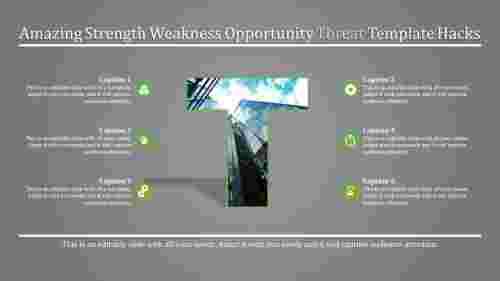 strengthweaknessopportunitythreattemplate-threats