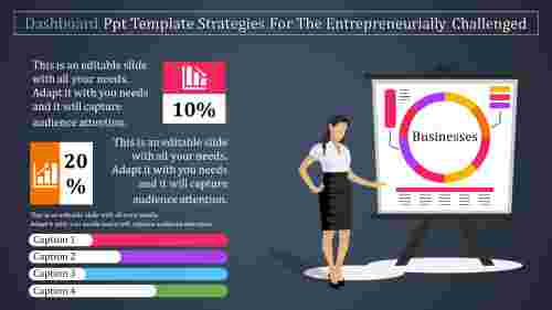 dashboard ppt template-Dashboard Ppt Template Strategies For The Entrepreneurially Challenged-4-style 1
