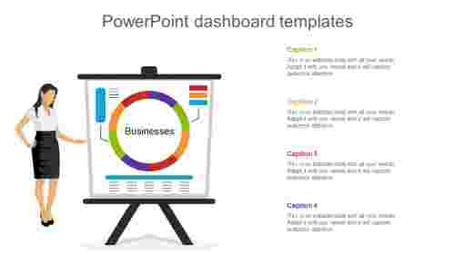 powerpoint dashboard templates