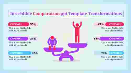 incredible comparison powerpoint template