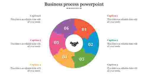 Best business process powerpoint