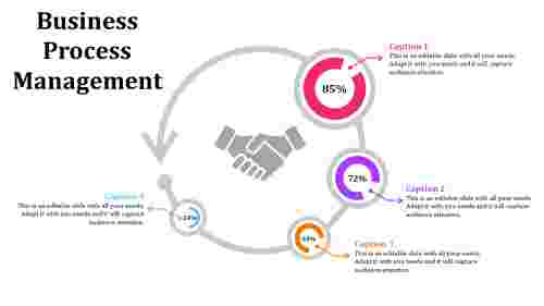 business process management slides - customer management