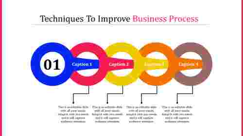 business process template powerpoint - mixed shape