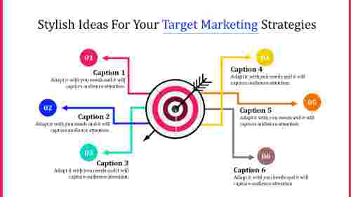 target marketing strategies - six stage