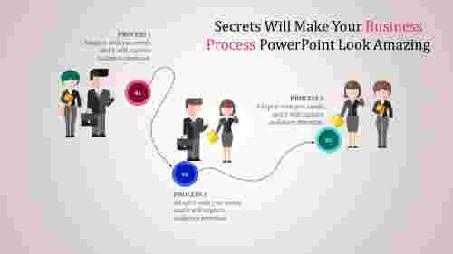 business process powerpoint - project teams
