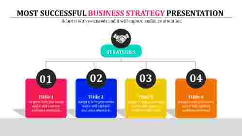 business strategy presentation powerpoint - Flow chart model