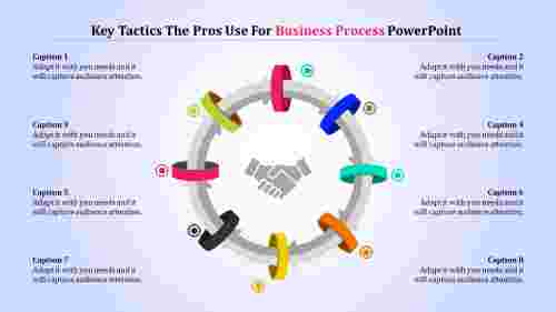 Management business process powerpoint