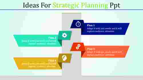 strategic planning powerpoint for business
