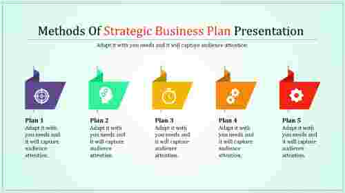 strategic business plan with methods