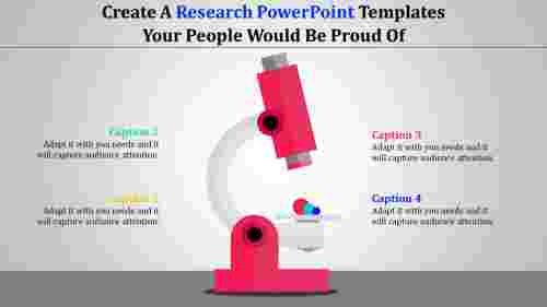 research powerpoint templates - microscope