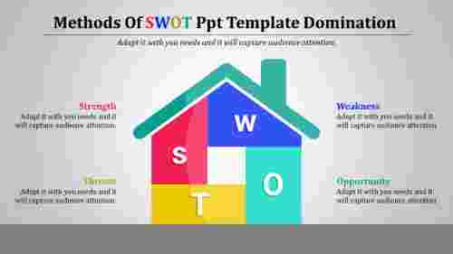 House model SWOT PPT template