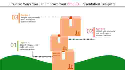 product presentation template - goods