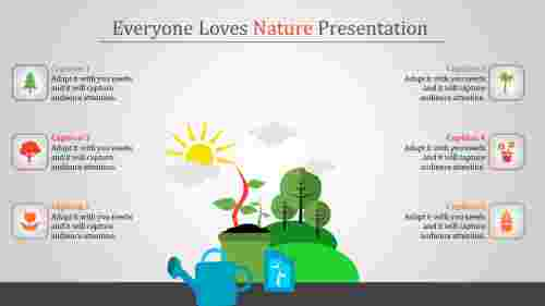 nature presentation templates - everyone loves