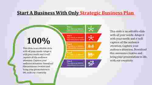 Incredible strategic business plan