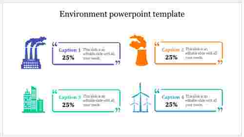Industry%20environment%20powerpoint%20template