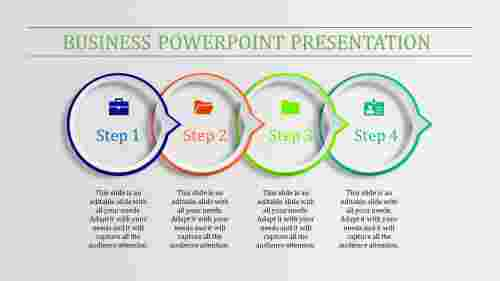 business powerpoint presentation -  business transformation