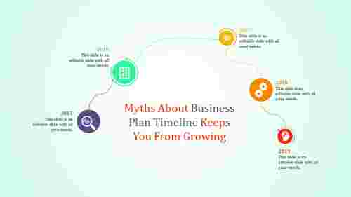 interactive business plan timeline template